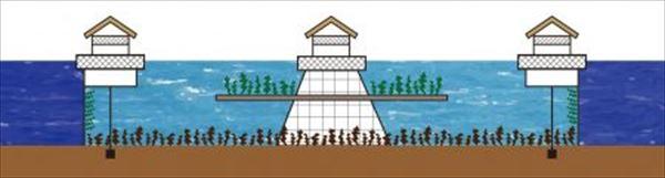 浮島イメージの断面図